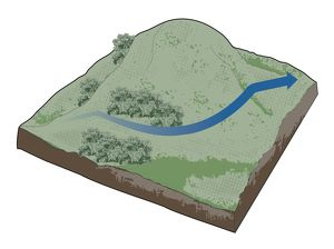 Digital illustration of curving route to follow contour around bottom of hill