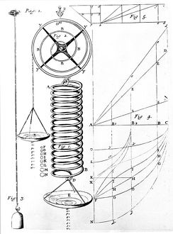 Illustration of Hooke's Law on elasticity of materials, showing stretching of a spring